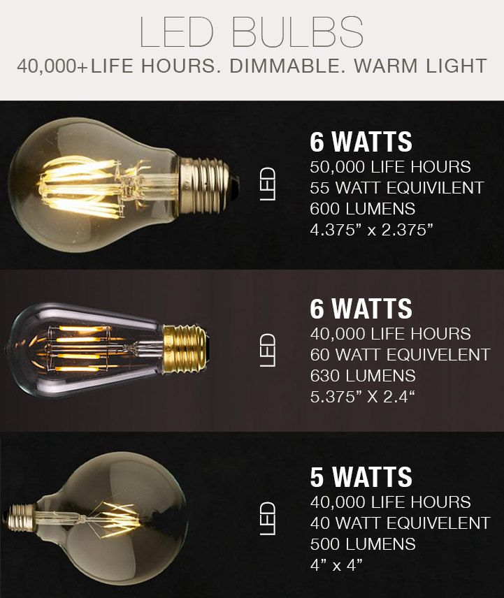 Select from our wide range of style and wattage options to create the perfect ambiance for your space. We would like to help you pick the best wattage for your needs so this is how we summarize each wattage option:  30 watt- Candle lit glow. This is great for accent lighting such as over a dining table.  60 watt- General/Task lighting. This wattage is great for main areas such as a living room or hallway. If hung lower over a table or desk it would be perfect for reading. This is the maximum…