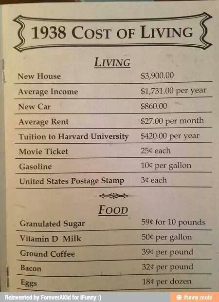 For A Reminder Of What Inflation Does To Your Money, Check Out The 'Cost Of…