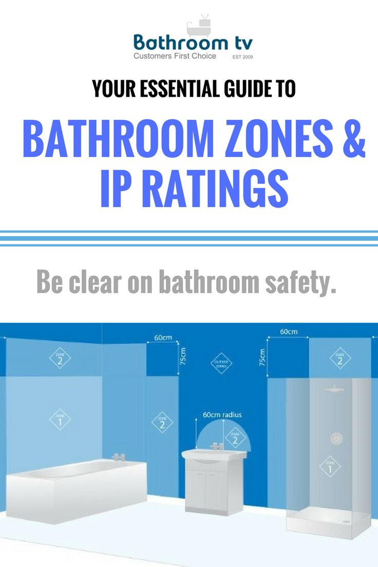Image Result For Bathroom Zones