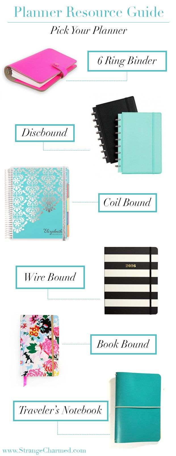 Planner Resource Guide: Pick Your Planner