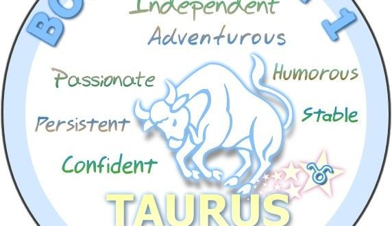 Horoscope for Today: Wednesday, 9 October