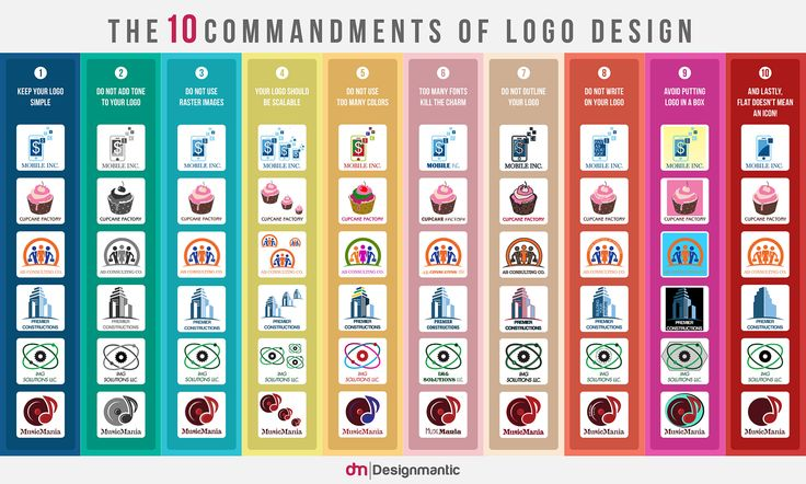 For designers. The 10 commandments of logo design