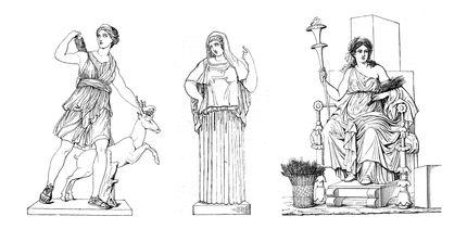 Collage of illustrations of Artemis, Hestia and Demeter. The first two are taken from Dr. Vollmers Wörterbuch der Mythologie aller Völker, 1874, the third from Abbildung aus Meyers Konversationslexikon, 1888 (Wikimedia)
