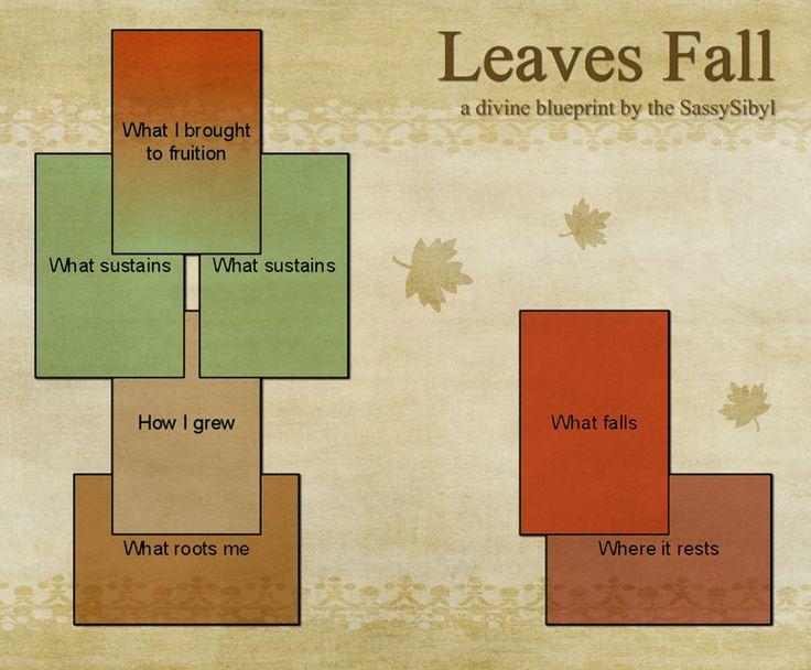 Leaves Fall — a Divine Blueprint tarot spread for Autumn