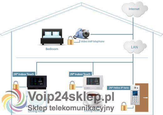 2N Indoor Touch voip24sklep.pl