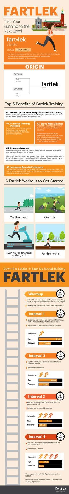 Fartlek: A Swedish Training Trick for Better Running - Dr. Axe