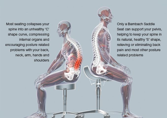 Best Chair For Sciatica Problems Swivel Rocking With Ottoman 54 Ergonomics Images On Pinterest | Standing Desks, Office Chairs And Spaces