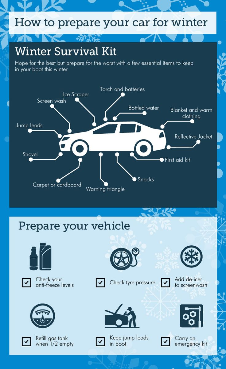 Winter safety tips for truck drivers - Winter Driving Tips How To Drive In Snow And Ice
