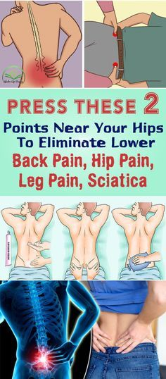 Press these 2 points near your hips to eliminate lower back pain, hip pain, leg pain, sciatica #backpain #hippain #legpain #eliminate #remedies