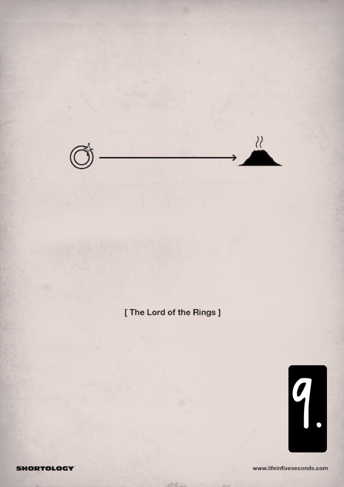 Più fantasioso il recente revival del minimal sulle copertine dei libri (un capolavoro, in questo senso, l'ultima edizione di 1984, con il titolo censurato). Qui una proposta per Il Signore degli Anelli.