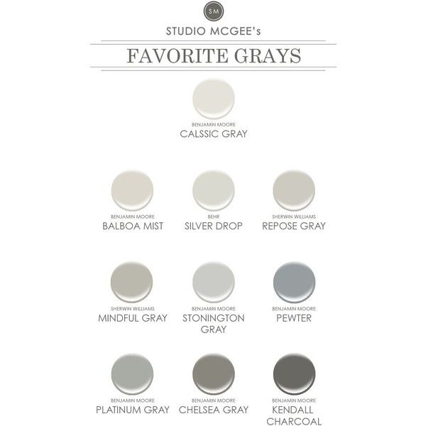 Benjamin Moore Starts A Trend With Stenciled Kitchen: 44 Best Color Trends 2018 Images On Pinterest