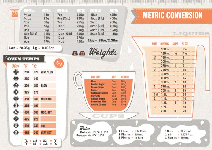 The 25 best ideas about tableau de conversion on for Tableau de conversion