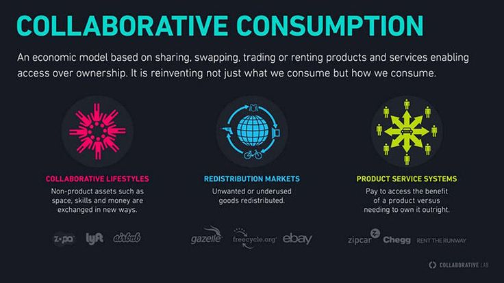 Collaborative consumption