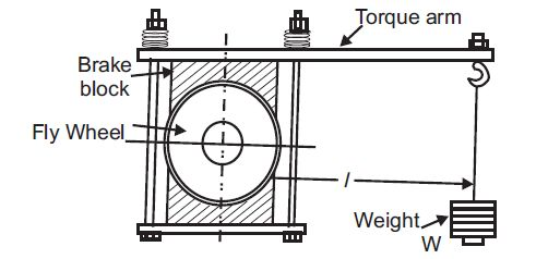 86 best images about induction heating on pinterest