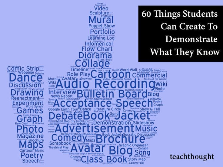 60 Things Students Can Create To Demonstrate What They Know #ded318, #WeAreEdCats #ipaded