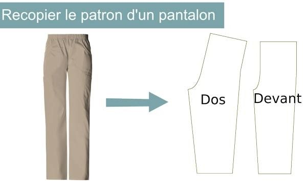 recopier le patron de son pantalon > Petit Citron