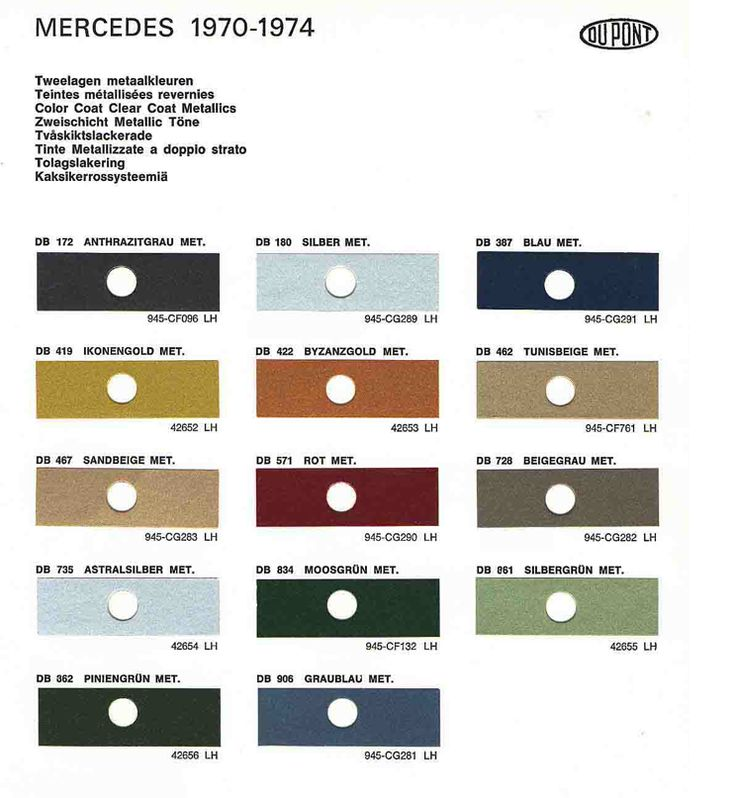 Auto Paint Colors >> auto paint codes | Auto paint colors | Codes | Pinterest | Auto paint, Auto paint colors and ...