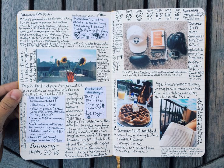 Living The California Life | First pages of my new yellow journal