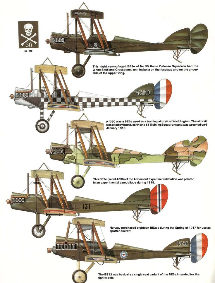 world war i role of airplanes Reconnaissance planes played an important role throughout the war from the start of the war, huge reconnaissance balloons were a common sight above the trenches as commanders tried to spy on.