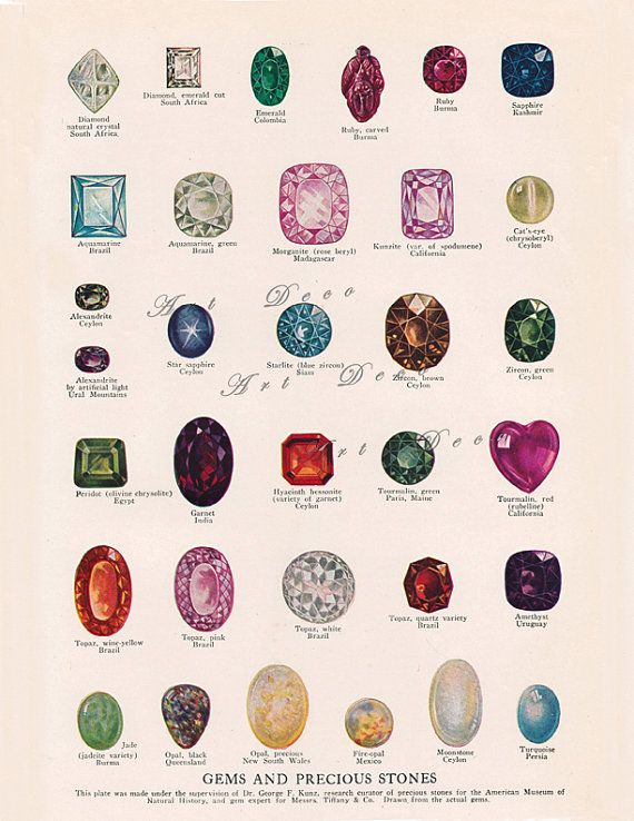 Vintage Gemstone Print , a printable vintage illustration from ArtDeco on Etsy, a good source for digital images. #gemstones #preciousstones #jewels #vintagegemstoneprint
