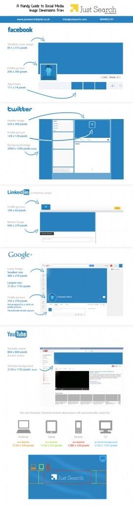 Social Media Image Sizing Chart