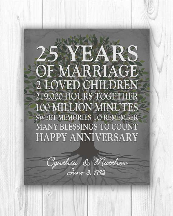 25th Anniversary Gift 25 Year Anniversary Gift by CustombyBernolli