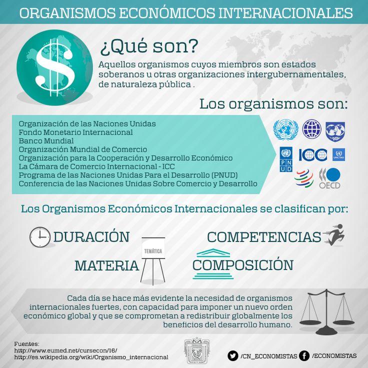 Organismos económicos internacionales #infografia