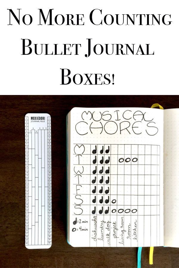 Back To School Bullet Journal Ideas