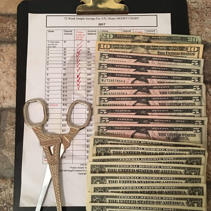 52 Week Money Saving Challenge for 2017 – Week 12 http://simplesavingsforatlmoms.net/2017/03/52-week-money-saving-challenge-for-2017-week-12.html