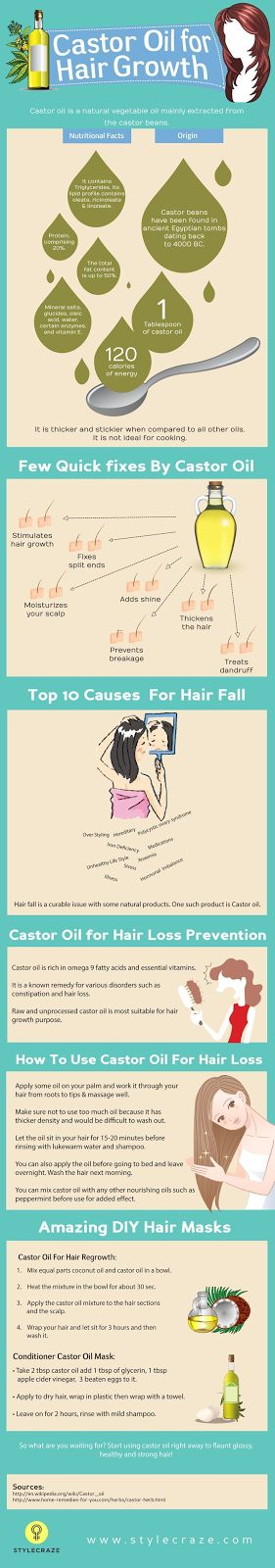 Castor Oil for Hair Growth                                                                                                                                                                                 More