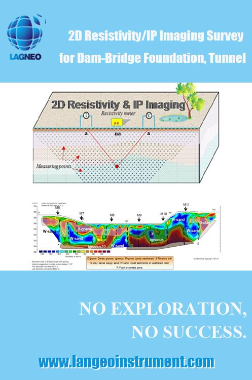 LANGEO: Multi-electrode 2D/3D resistivity/IP imaging system is good at different geophysical explorations as groundwater resources, dam-bridge foundation, tunnel, Gold, Copper, Iron,Coal, Gypsum,.. Industrial materials etc..-www.langeoinstrument.com