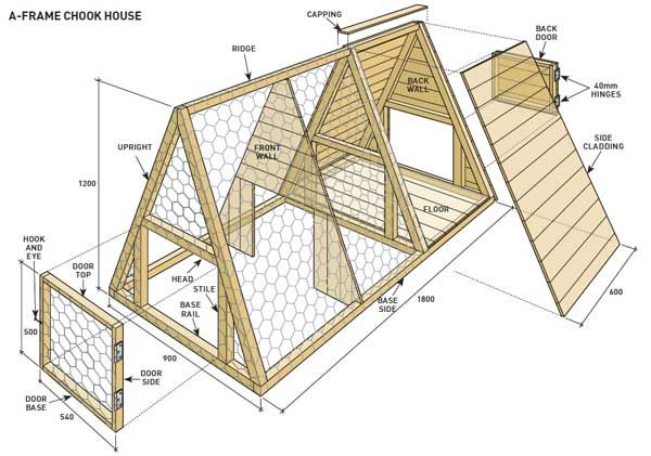 Do It Yourself Home Design: Build An A-frame Chicken Coop