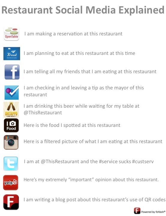 52 best Restaurant ideas images on Pinterest Restaurant ideas - resume for restaurant