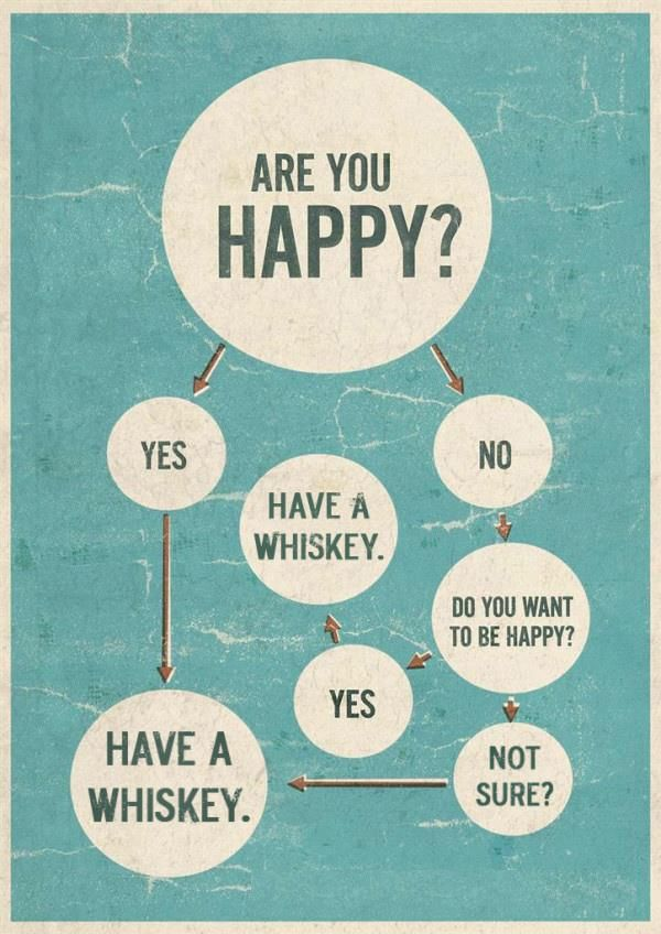 The answer?  Whiskey!