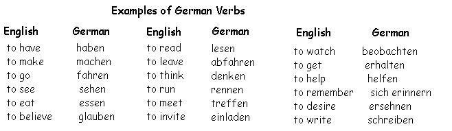German Verb Examples - Learn German