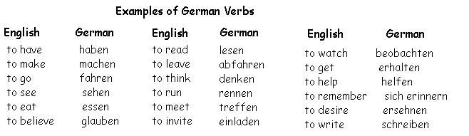 German Verb Examples - Learn German