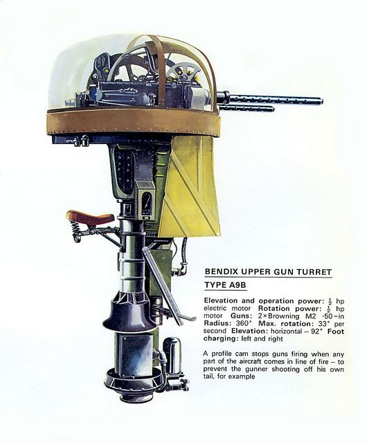 Bendix upper turret, used in the B-25.