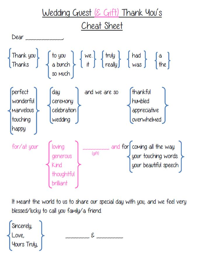 Wedding Attendee (+Gift) Thank You cheat sheet (typed)