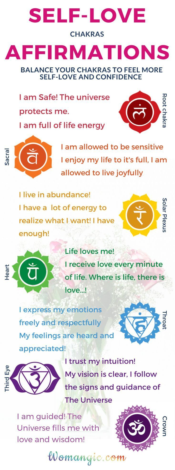 Chakra, Chakra Balancing, Root, Sacral, Solar Plexus, Heart, Throat, Third Eye, Crown, Chakra meaning, Chakra affirmation, Chakra Mantra, Chakra Energy, Energy, Chakra articles, Chakra Healing, Chakra Cleanse, Chakra Illustration, Chakra Base, Chakra Images, Chakra Signification. Self-love | Women self-love | Self-love help | Self love ideas | Self love meditation | Self care | Mindset | Positive | Mindfulness | Self care routine | Self care ideas | Self care activities | Self care kit
