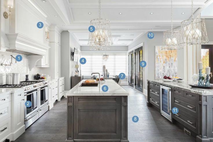 Scott McGillivray Kitchen - Get the Look