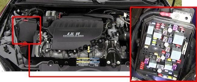 Chevrolet Monte Carlo 2006 2007 Fuse Box Location Chevrolet Monte Carlo Fuse Box Monte Carlo
