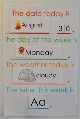 this and that: preschool letter of the week chart