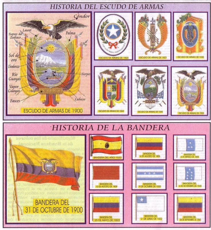 Lamina Dia de la Bandera Ecuador | Mis Imágenes Escolares