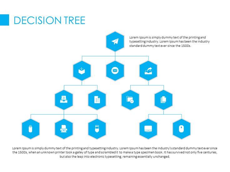 Decision-making slide #powerpoint #presentationdesign #slidedesign