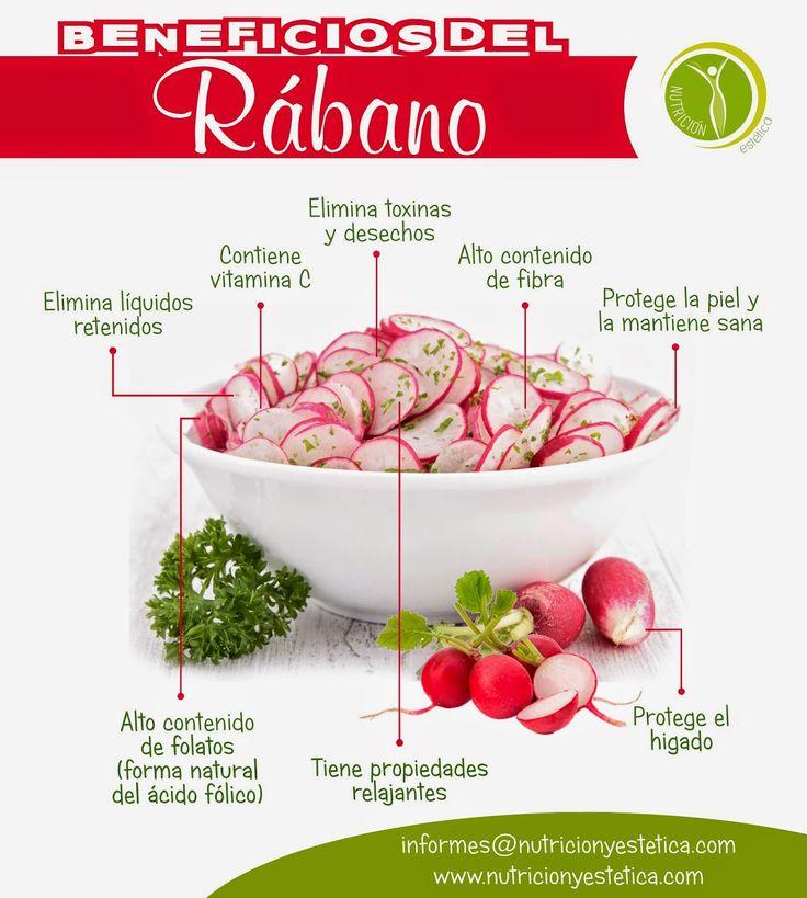 Nutricion Estetica: BENEFICIOS DEL RÁBANO. NUTRICIONISTA LIMA