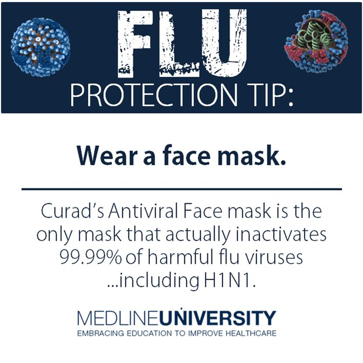 how to wear mask for flu