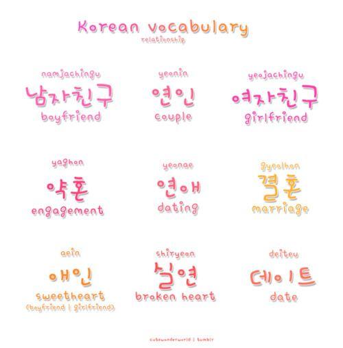 17 Best ideas about Learn Korean Free on Pinterest | Language in ...