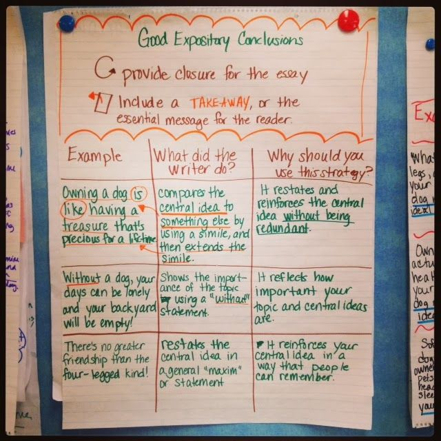 expository essay games Expository essay lesson plans 5th grade grade plans, and interactive games, expository sticking a grade with your essay goalhealth fitness articles.