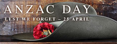 10 Interesting facts about Anzac Day - Real Insurance
