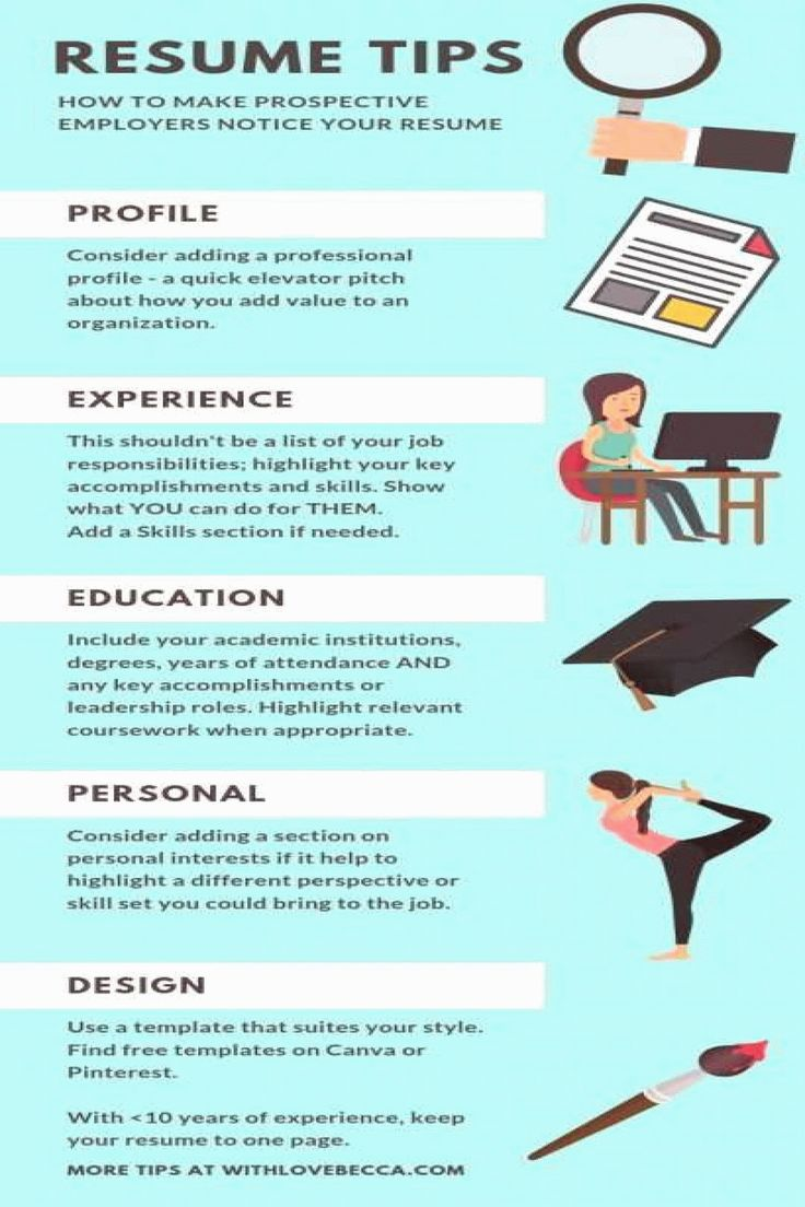 How to make prospective employers notice your resume